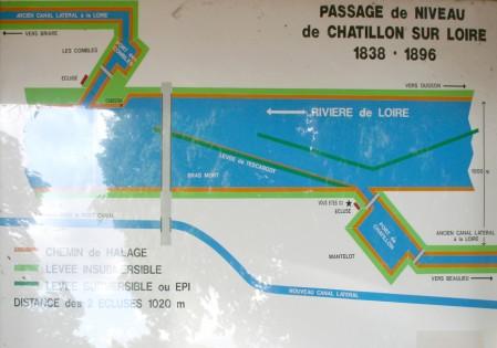 passage de Loire