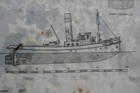 explication bateau