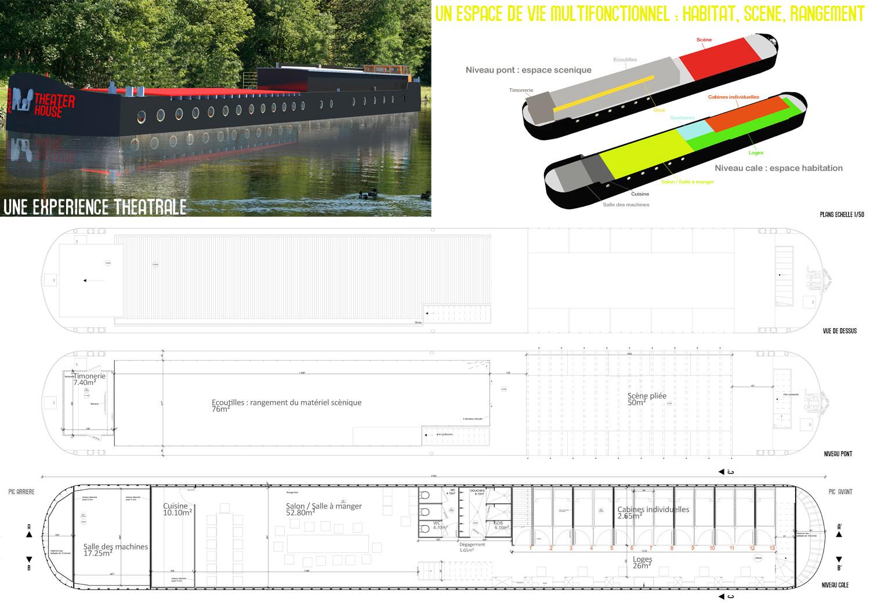 Projet de bateau th tre sur 38m freycinet kairos peniche for Kairos peniche